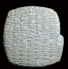 Cuneiform tablet  barley rations, 1st Dynasty of Lagash, about 2350-2200 BC. Artist: Unknown
