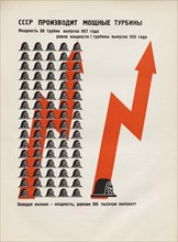 The USSR produces powerful turbines. Illustration from USSR Builds Socialism, 1933. Creator: Lissitzky, El (1890-1941).