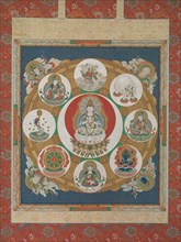 Mandala of the One-Syllable Golden Wheel, 18th century. Creator: Unknown.