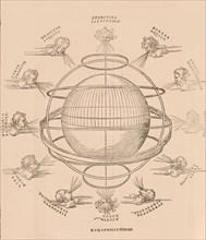 In Claudii Ptolemaei Geographiacae Enarrationis Libri octo.
