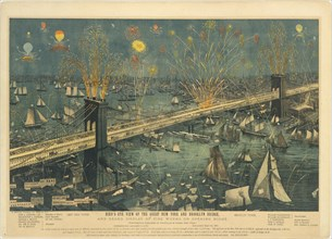 Bird's-Eye View of the Great New York and Brooklyn Bridge