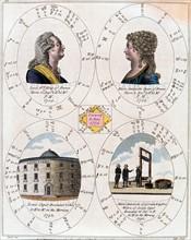 Horoscopes de naissance de Louis XVI et Marie-Antoinette