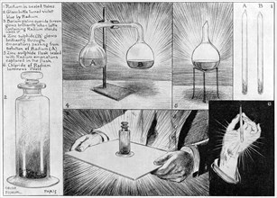 The Most Mysterious Substance in Nature - Radium, 1903.Artist: Alfred Hugh Fisher