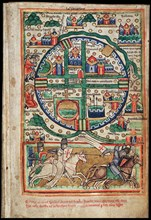 Plan of Jerusalem. Psalter fragment, ca 1200. Artist: Anonymous