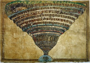 Illustration to the Divine Comedy by Dante Alighieri (Abyss of Hell), 1480-1490. Artist: Botticelli, Sandro (1445-1510)