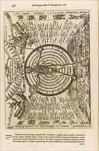 Ars magna lucis et umbrae, 1671. Artist: Kircher, Athanasius (1602-1680)