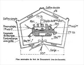 Plan du Fort de Douaumont