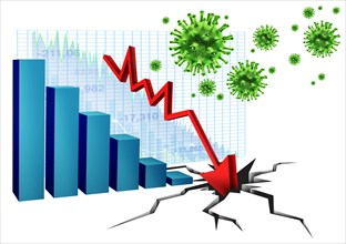Economy and health care as an economic pandemic fear and coronavirus fears or virus Outbreak and Stock market selling as a stock financial recession.