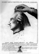 Mise à mort de Louis XVI