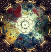 Chagall, Coupole de l'Opéra de Paris