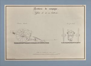 Traité d'artillerie : Affûts de 12 en batterie