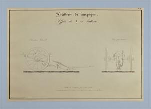 Traité d'artillerie : Affûts de 8 en batterie