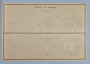 Traité d'artillerie : Caisson (support de canon)