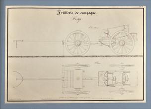 Traité d'artillerie : Forge (support à canon)