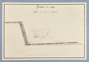Traité d'artillerie : Affût de 16 en batterie