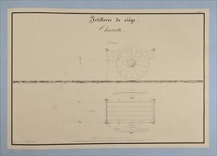 Traité d'artillerie : Charrette d'artillerie