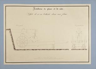 Traité d'artillerie : Affût de 12 en batterie dans une place