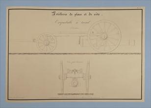 Traité d'artillerie : Triqueballe à treuil
